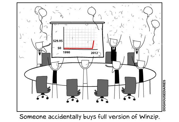 Tymczasem u twórców Win-zip'a